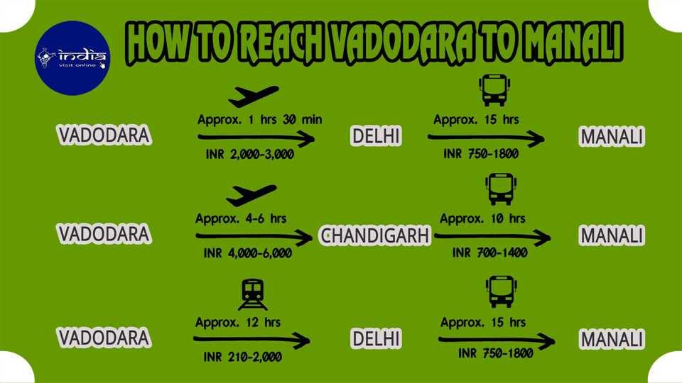 How to reach Vadodara to Manali